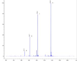 dpc10 peptide line